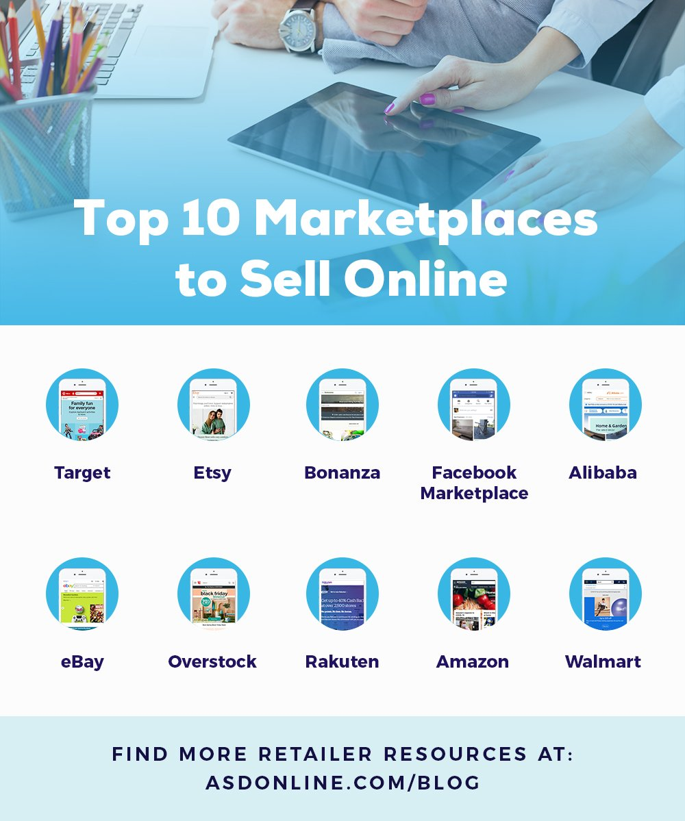 The Top 10 Marketplaces For Online Sellers Asd Market Week