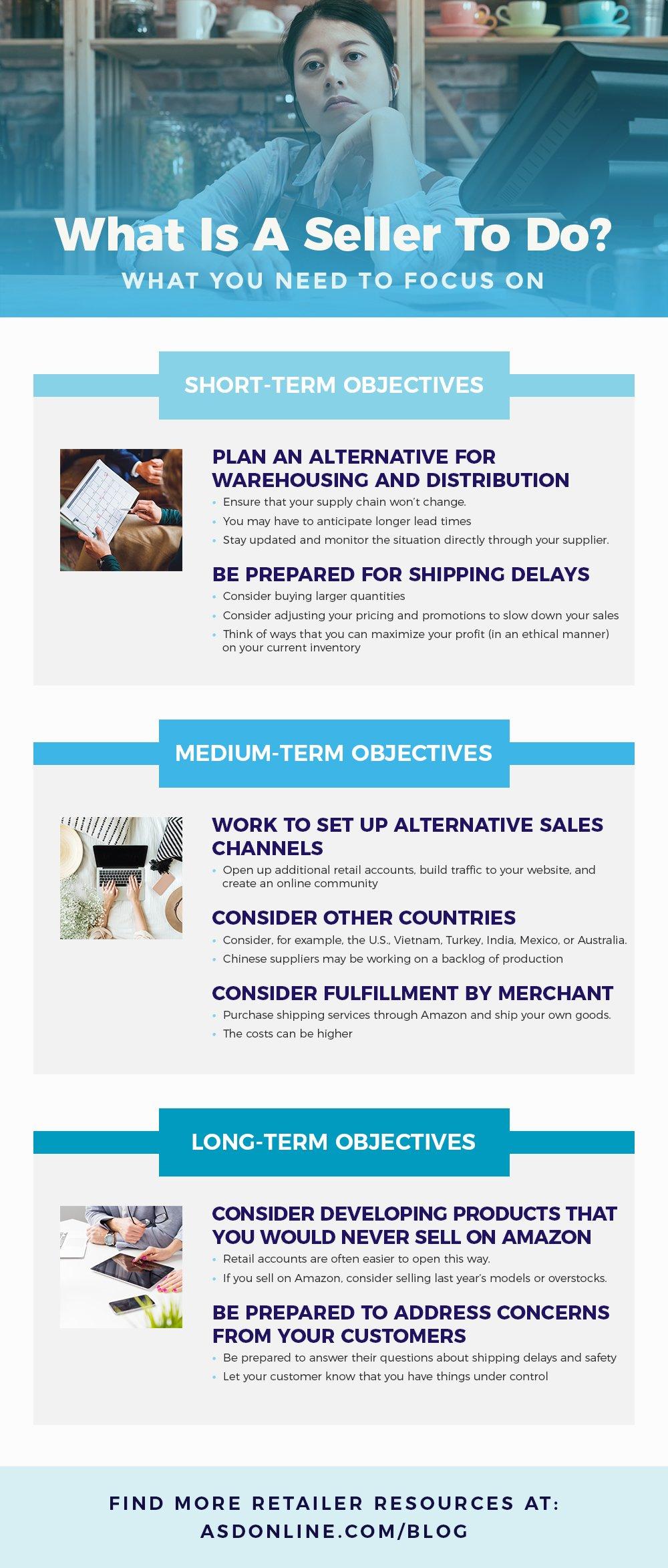 Developing An Amazon Selling Strategy During The Coronovirus Asd Market Week